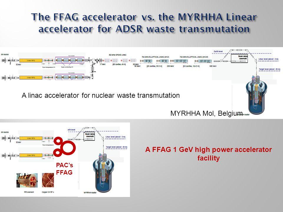 A FFAG 1 GeV high power accelerator facility PAC's FFAG A linac accelerator for nuclear waste transmutation MYRHHA Mol, Belgium