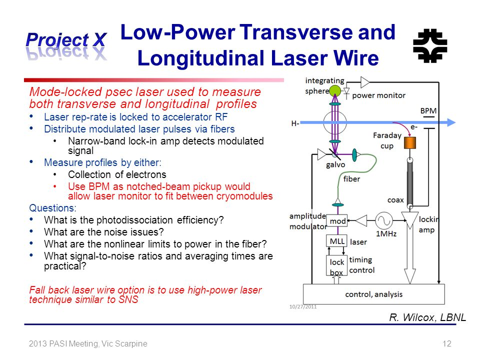Low-Power Transverse and Longitudinal Laser Wire Mode-locked psec laser used to measure both transverse and longitudinal profiles Laser rep-rate is lo