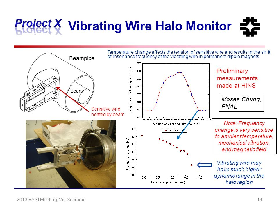 Vibrating Wire Halo Monitor Temperature change affects the tension of sensitive wire and results in the shift of resonance frequency of the vibrating