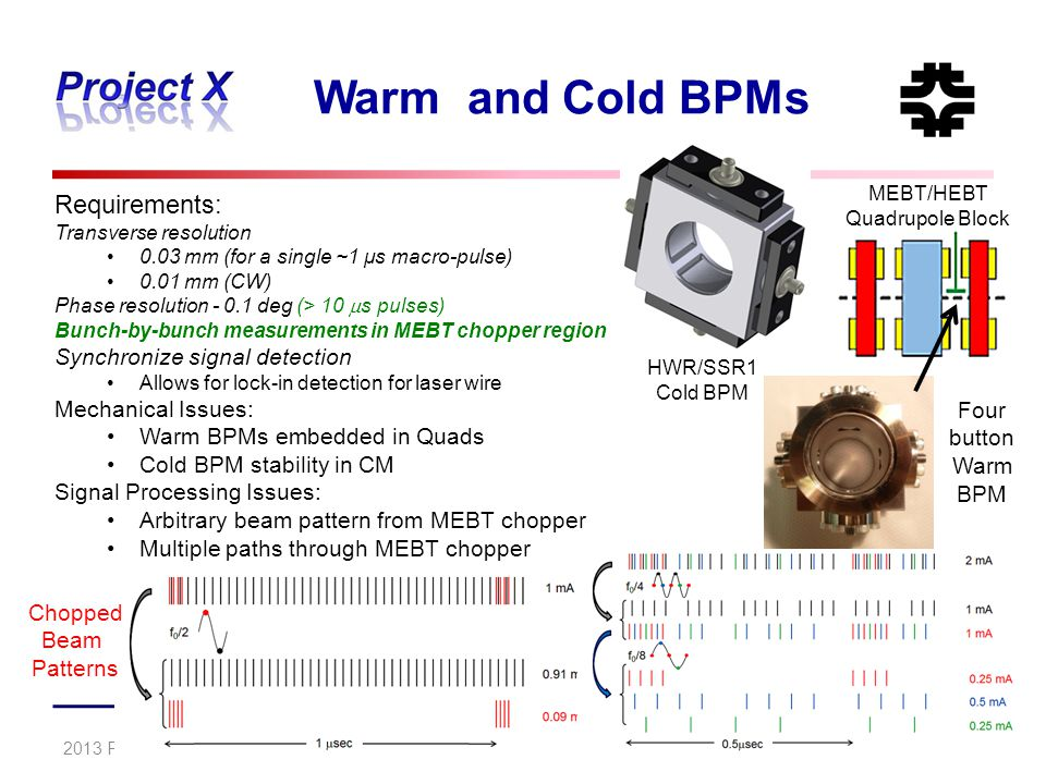 MEBT Chopper Extinction Measurement Use upstream and downstream Resistive Wall Current Monitors (RWCM) Extinction -> 'SBD-like' monitor –Average over many bunches –< 1 Hz BW –Fits to bunch shape –Measure impact on adjacent bunches 2013 PASI Meeting, Vic Scarpine10