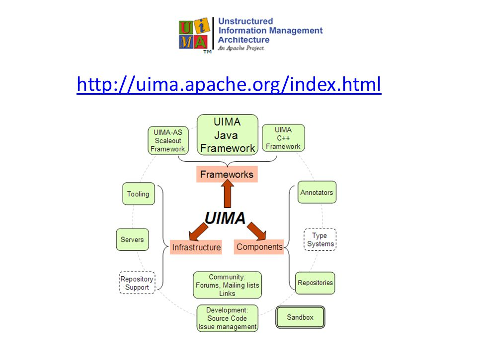 http://uima.apache.org/index.html