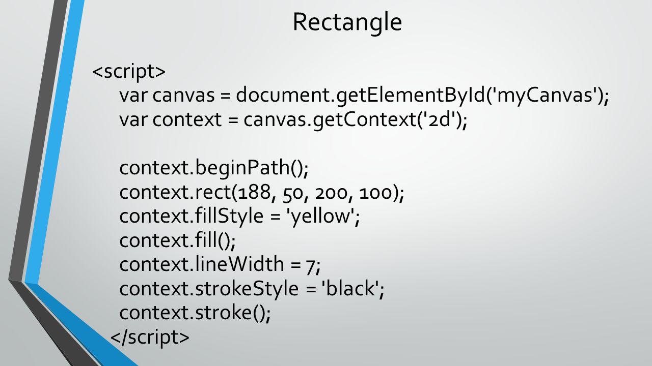 Rectangle var canvas = document.getElementById('myCanvas'); var context = canvas.getContext('2d'); context.beginPath(); context.rect(188, 50, 200, 100