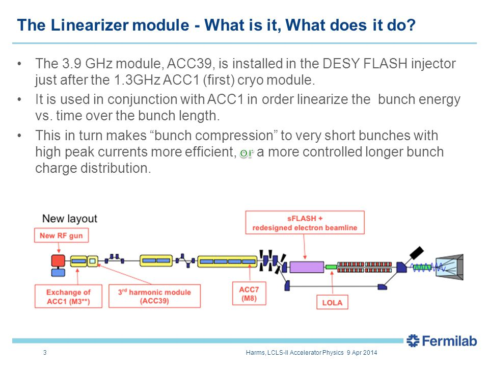 The Linearizer module - What is it, What does it do.