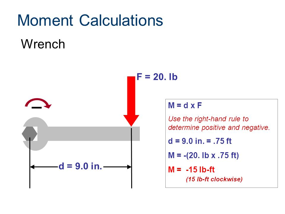 Moment Calculations Wrench F = 20. lb d = 9.0 in.