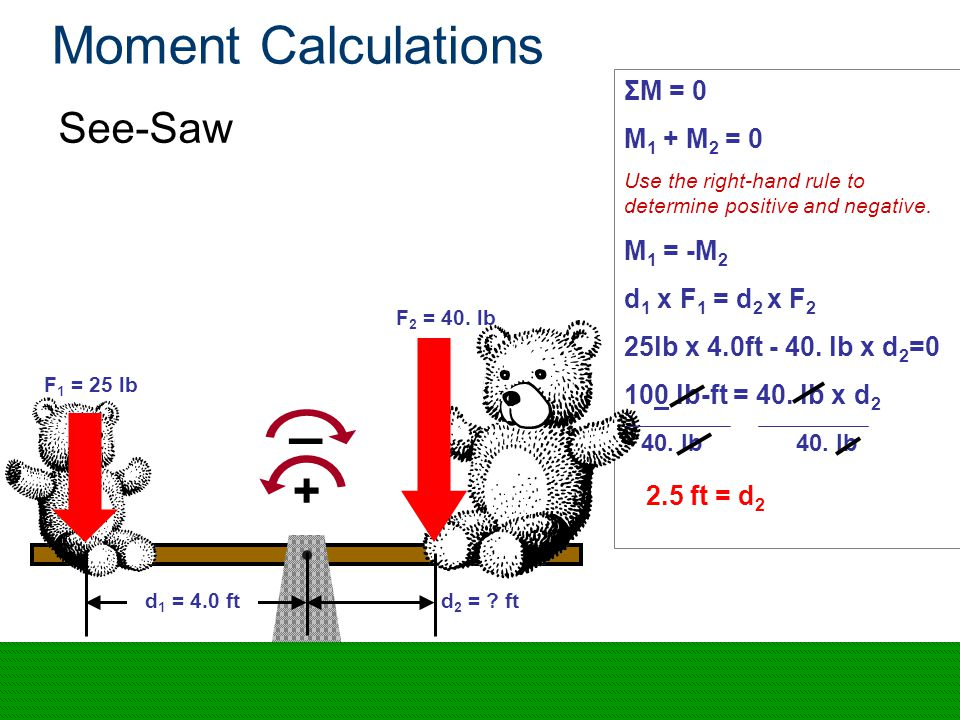 ΣM = 0 M 1 + M 2 = 0 Use the right-hand rule to determine positive and negative. M 1 = -M 2 d 1 x F 1 = d 2 x F 2 25lb x 4.0ft - 40. lb x d 2 =0 100 l