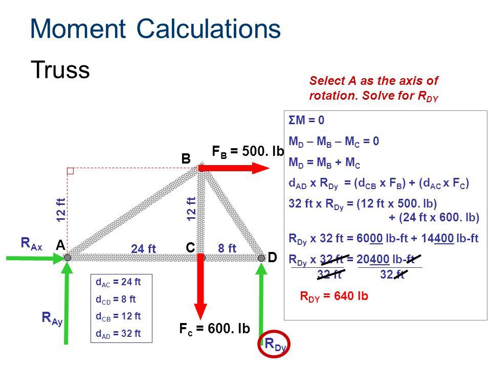 A B C D F c = 600. lb Moment Calculations Truss d AC = 24 ft d CD = 8 ft d CB = 12 ft d AD = 32 ft 24 ft 8 ft 12 ft F B = 500. lb R Ay R Ax R Dy Selec