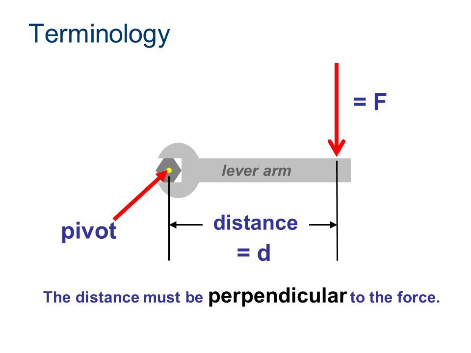 Terminology = F pivot distance = d lever arm The distance must be perpendicular to the force.