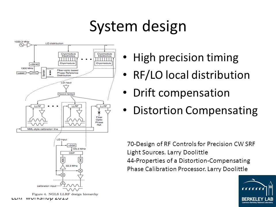 LLRF workshop 2013 System design High precision timing RF/LO local distribution Drift compensation Distortion Compensating 70-Design of RF Controls for Precision CW SRF Light Sources.
