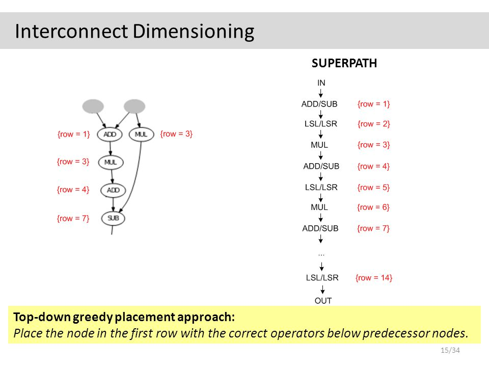 Interconnect Dimensioning SUPERPATH Top-down greedy placement approach: Place the node in the first row with the correct operators below predecessor nodes.