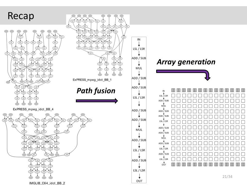 Recap Path fusion Array generation 21/34