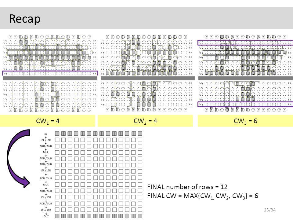 Recap CW 1 = 4CW 2 = 4CW 3 = 6 FINAL number of rows = 12 FINAL CW = MAX{CW 1, CW 2, CW 3 } = 6 25/34
