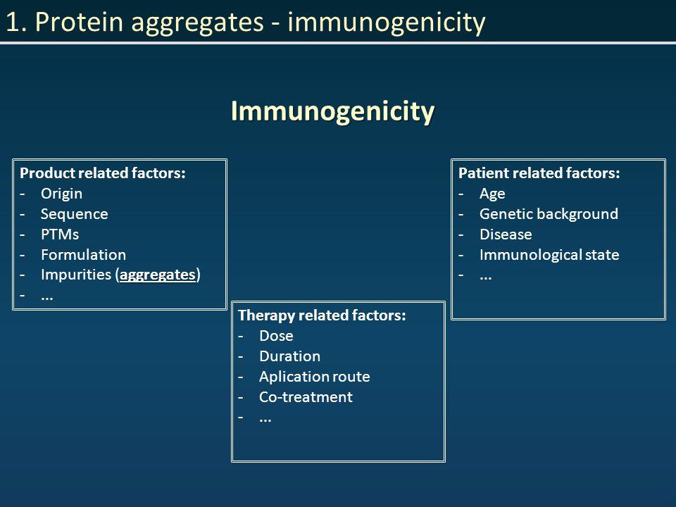 1. Protein aggregates - immunogenicity Immunogenicity Product related factors: -Origin -Sequence -PTMs -Formulation aggregates -Impurities (aggregates