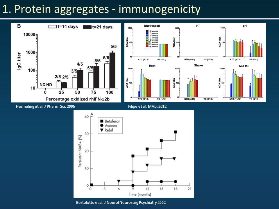 1. Protein aggregates - immunogenicity Hermeling et al.