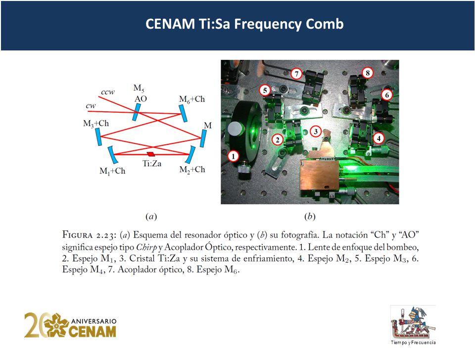 CENAM Ti:Sa Frequency Comb