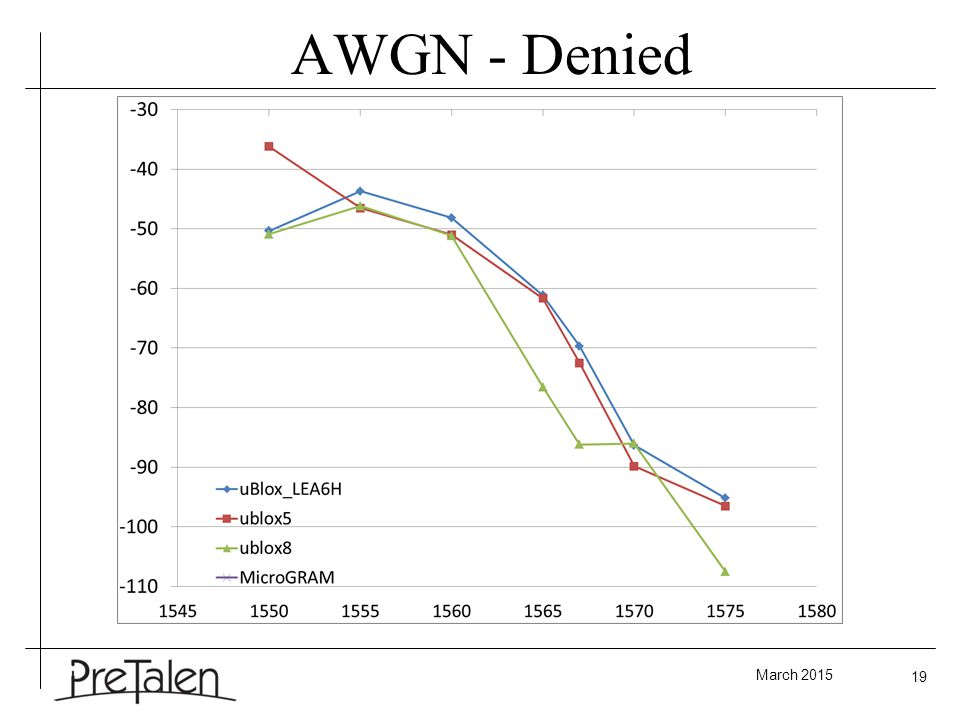 March 2015 19 AWGN - Denied