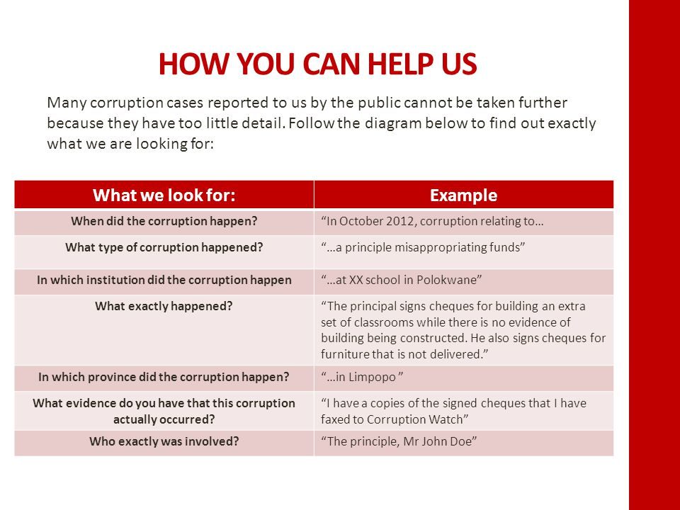 HOW YOU CAN HELP US Many corruption cases reported to us by the public cannot be taken further because they have too little detail.