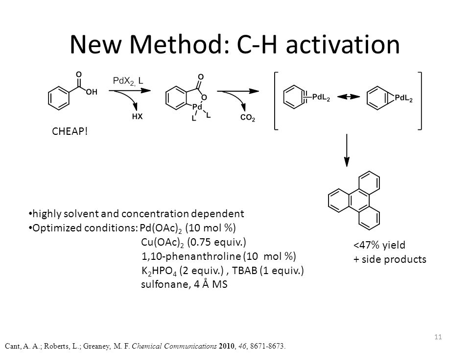 New Method: C-H activation highly solvent and concentration dependent Optimized conditions: Pd(OAc) 2 (10 mol %) Cu(OAc) 2 (0.75 equiv.) 1,10-phenanth