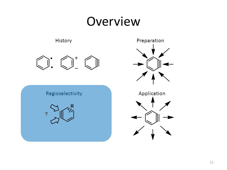 Overview HistoryPreparation RegioselectivityApplication 12