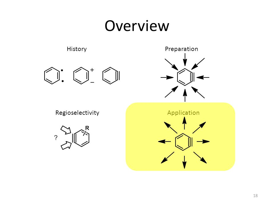Overview HistoryPreparation RegioselectivityApplication 18
