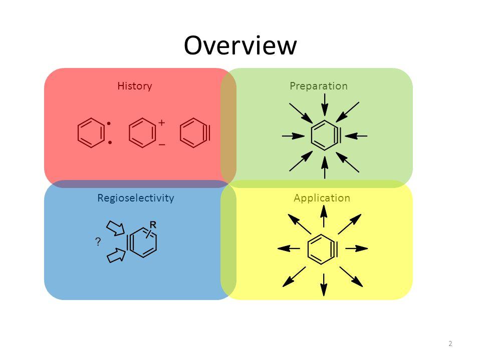 Overview HistoryPreparation RegioselectivityApplication 2