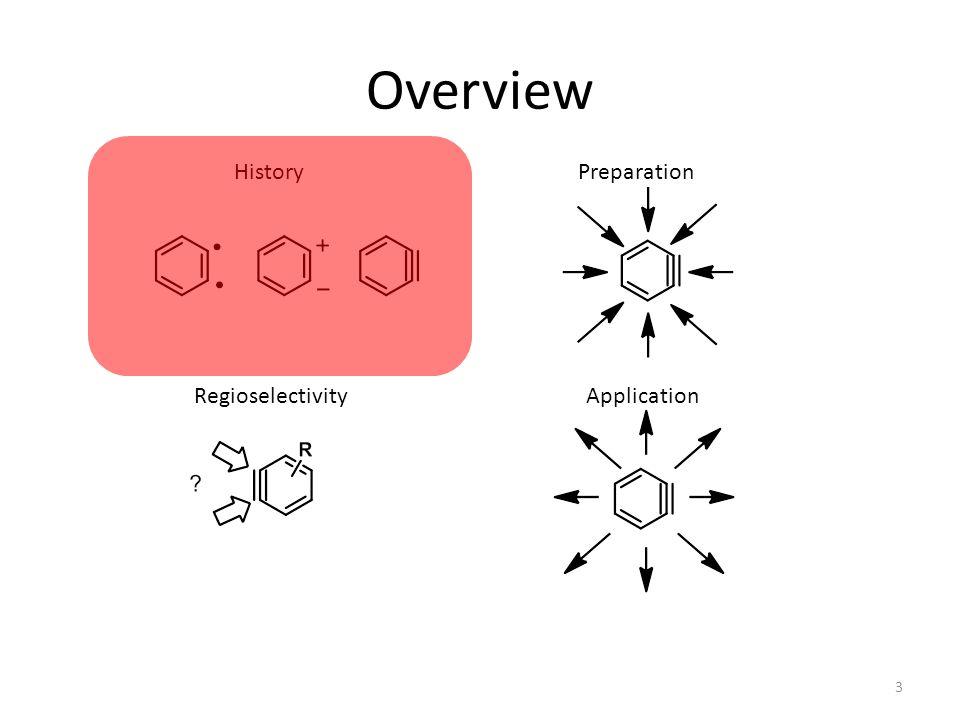 Overview HistoryPreparation RegioselectivityApplication 3