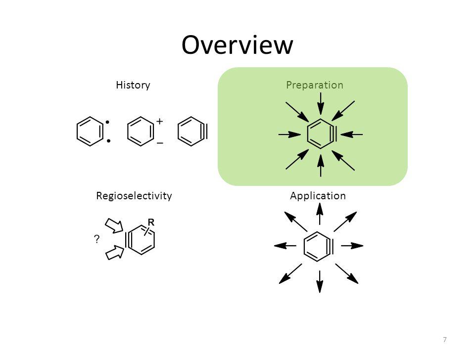 Overview HistoryPreparation RegioselectivityApplication 7