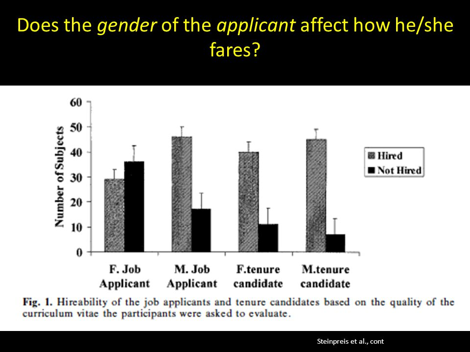 Does the gender of the applicant affect how he/she fares Steinpreis et al., cont