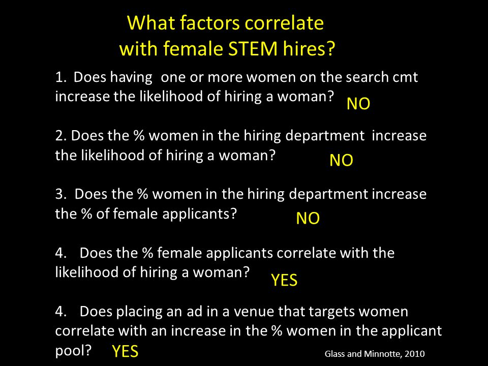 What factors correlate with female STEM hires.