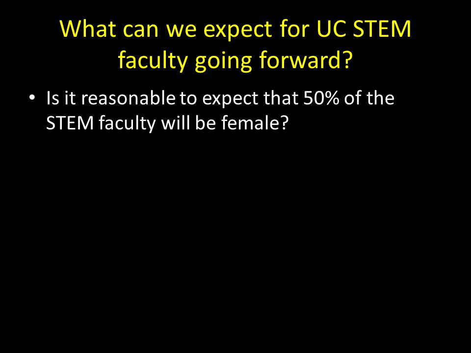 What can we expect for UC STEM faculty going forward.
