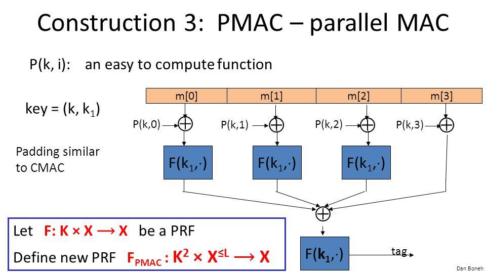 Dan Boneh Construction 3: PMAC – parallel MAC P(k, i): an easy to compute function m[0]m[1]m[2]m[3]   F(k 1,  ) tag  P(k,0) P(k,1) P(k,2) P(k,3) Let F: K × X X be a PRF Define new PRF F PMAC : K 2 × X ≤L X Padding similar to CMAC key = (k, k 1 )