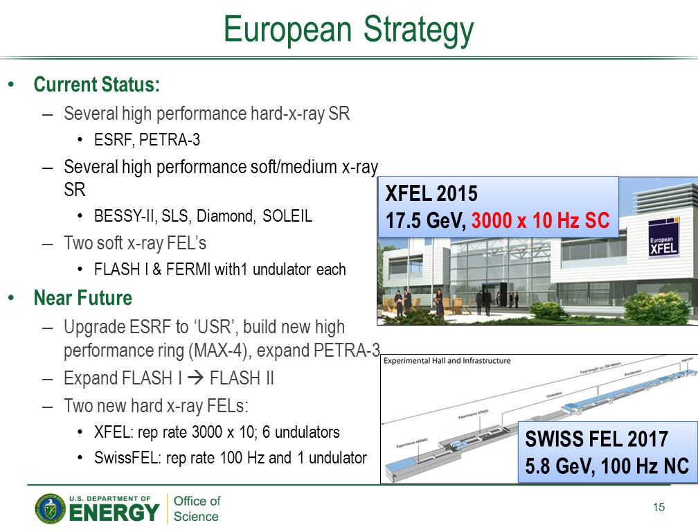 European Strategy Current Status: – Several high performance hard-x-ray SR ESRF, PETRA-3 – Several high performance soft/medium x-ray SR BESSY-II, SLS