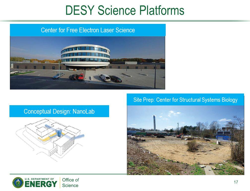 DESY Science Platforms 17 Center for Free Electron Laser Science Site Prep: Center for Structural Systems Biology Conceptual Design: NanoLab