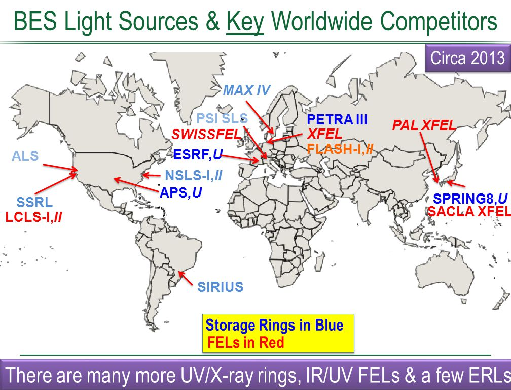 BES Light Sources & Key Worldwide Competitors ALS NSLS-I,II SSRL MAX IV SIRIUS Storage Rings in Blue FELs in Red APS,U PETRA III SPRING8,U ESRF,U LCLS