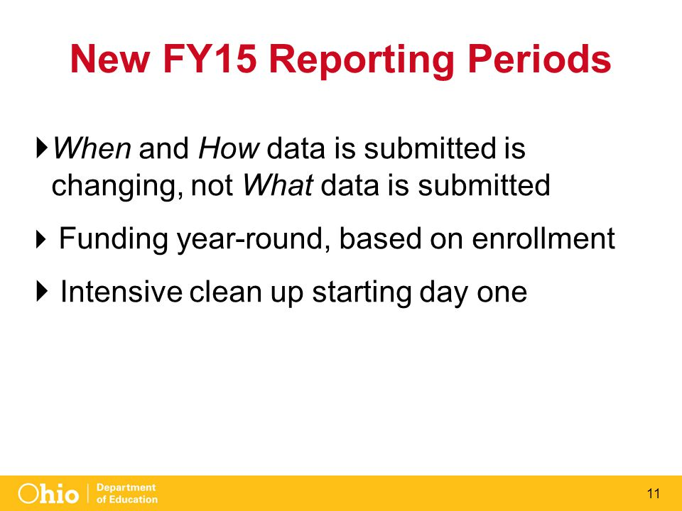 11 New FY15 Reporting Periods  When and How data is submitted is changing, not What data is submitted  Funding year-round, based on enrollment  Intensive clean up starting day one