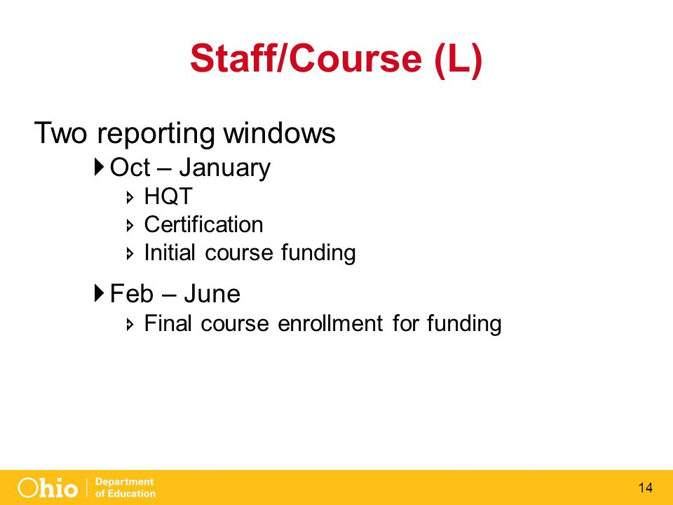 14 Staff/Course (L) Two reporting windows  Oct – January  HQT  Certification  Initial course funding  Feb – June  Final course enrollment for funding
