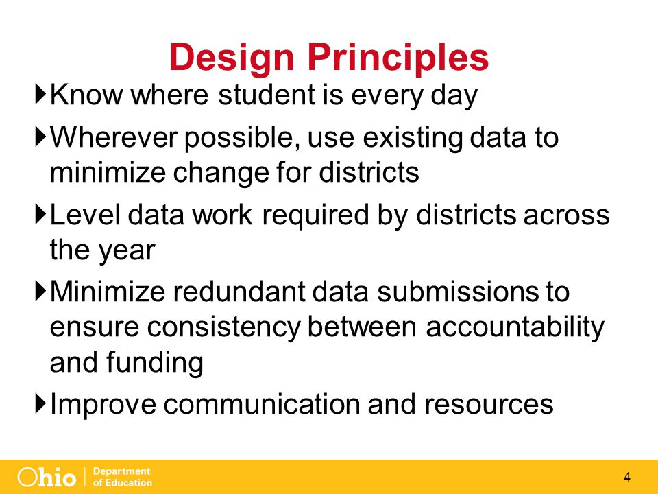 4 Design Principles  Know where student is every day  Wherever possible, use existing data to minimize change for districts  Level data work required by districts across the year  Minimize redundant data submissions to ensure consistency between accountability and funding  Improve communication and resources