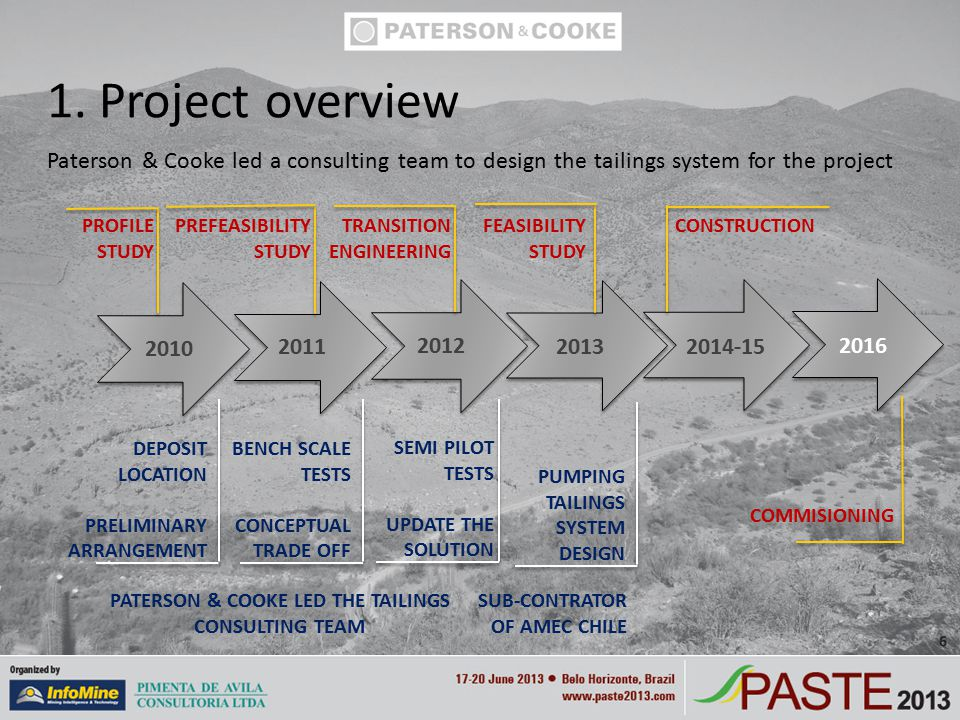 Paterson & Cooke led a consulting team to design the tailings system for the project 1.