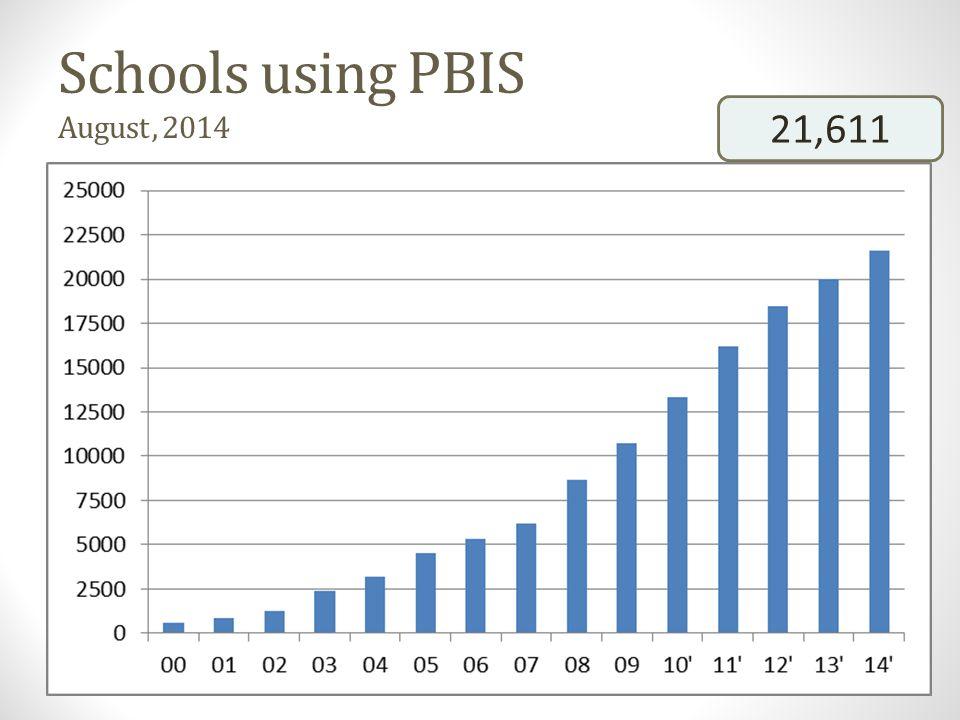 Schools using PBIS August, 2014 21,611
