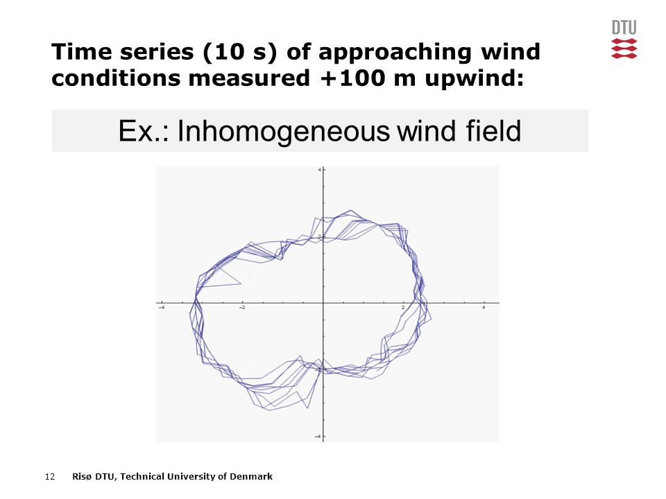 12Risø DTU, Technical University of Denmark Time series (10 s) of approaching wind conditions measured +100 m upwind: Ex.: Inhomogeneous wind field