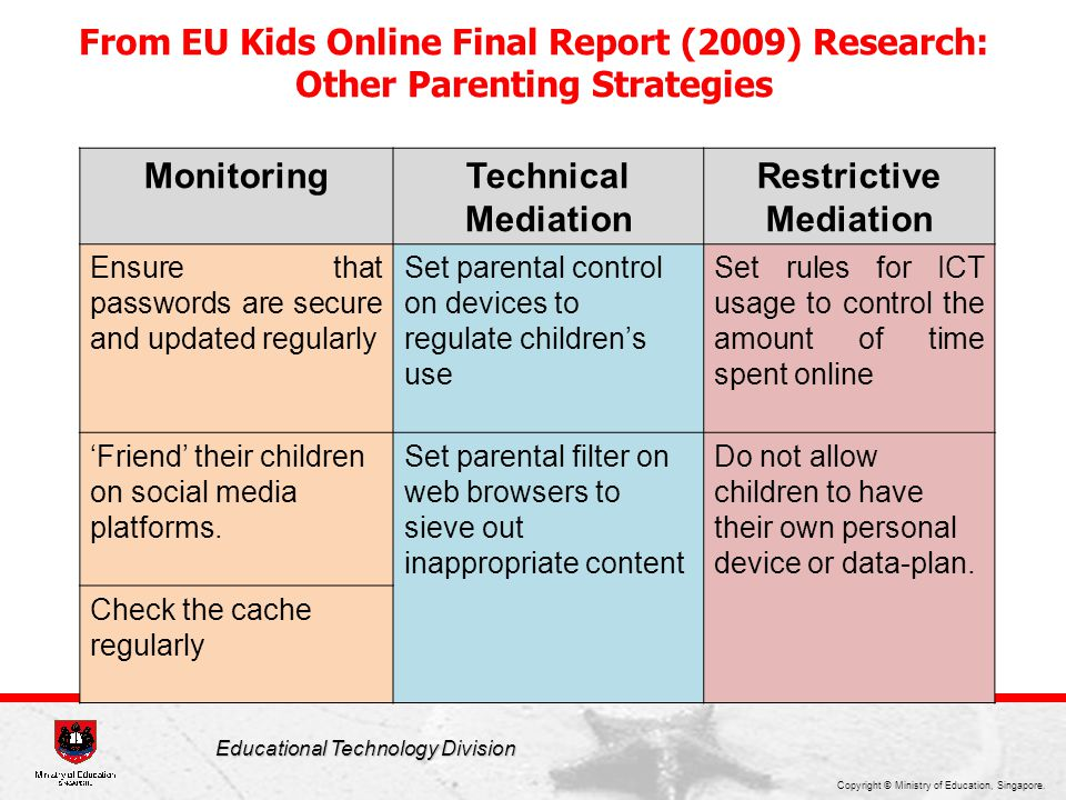 Copyright © Ministry of Education, Singapore. Educational Technology Division From EU Kids Online Final Report (2009) Research: Other Parenting Strate