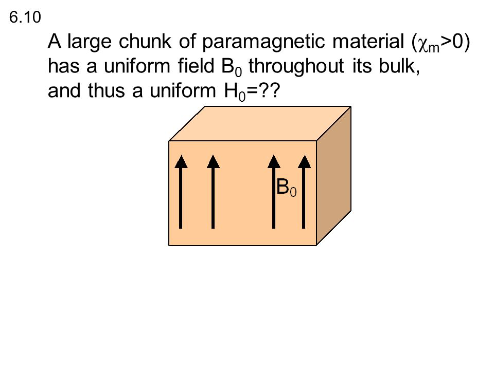 A large chunk of paramagnetic material (  m >0) has a uniform field B 0 throughout its bulk, and thus a uniform H 0 =?.