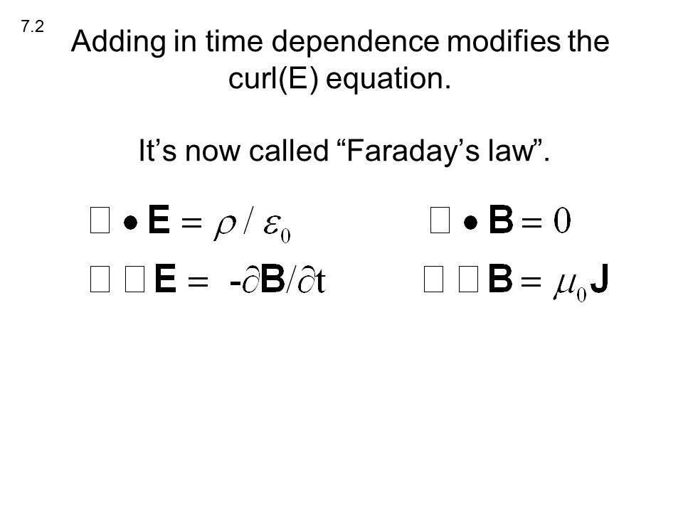 Adding in time dependence modifies the curl(E) equation. It's now called Faraday's law . 7.2