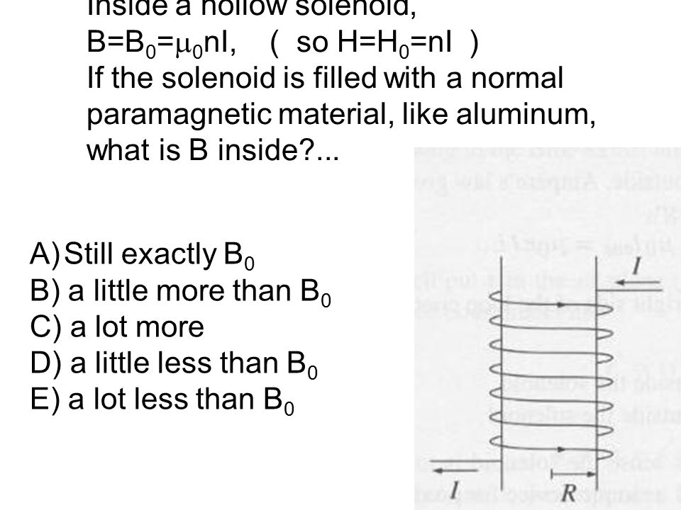 Inside a hollow solenoid, B=B 0 =  0 nI, ( so H=H 0 =nI ) If the solenoid is filled with a normal paramagnetic material, like aluminum, what is B inside?...
