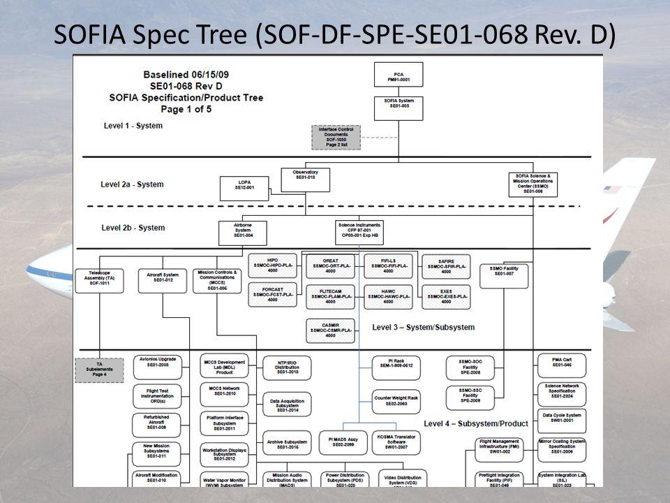 SOFIA Spec Tree (SOF-DF-SPE-SE01-068 Rev. D)
