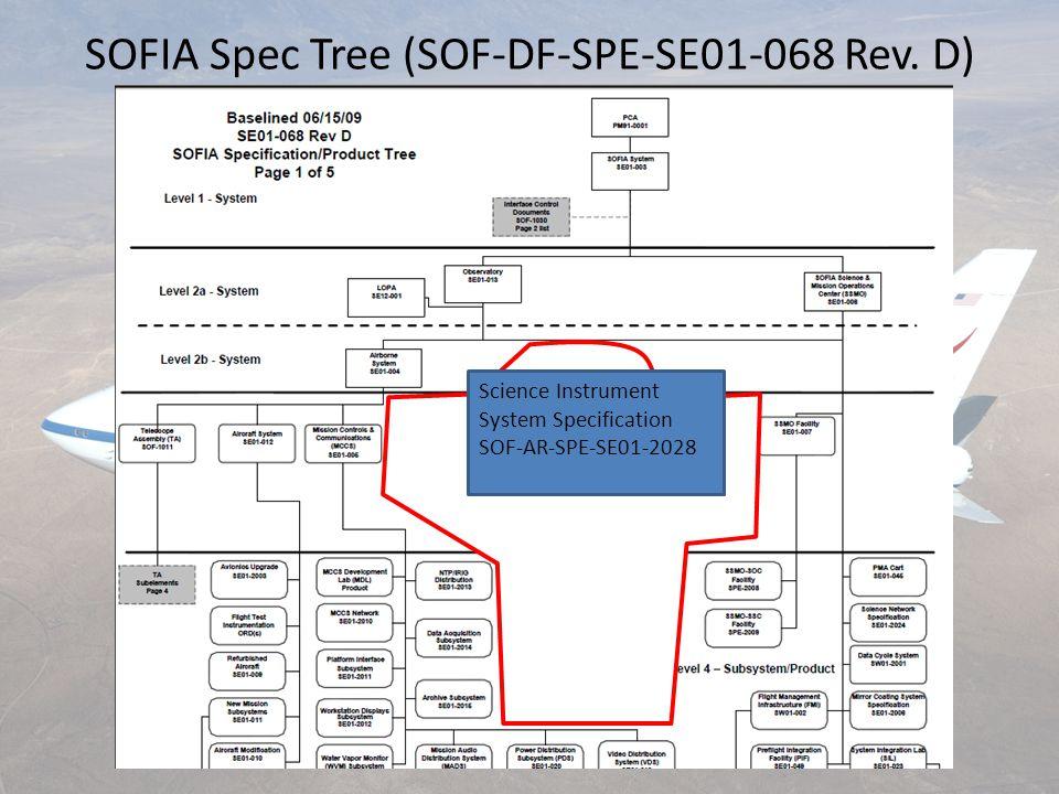 SOFIA Spec Tree (SOF-DF-SPE-SE01-068 Rev.
