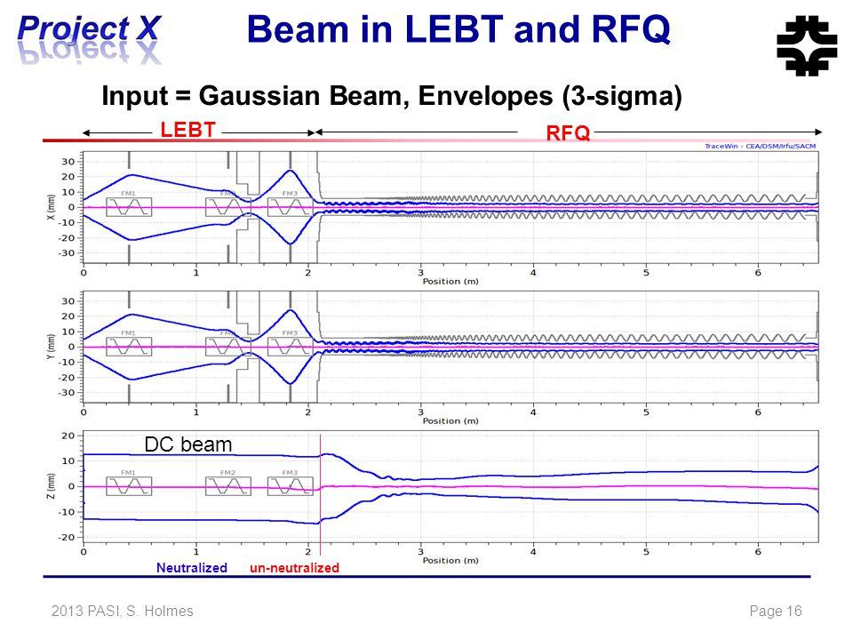 Beam in LEBT and RFQ 2013 PASI, S.