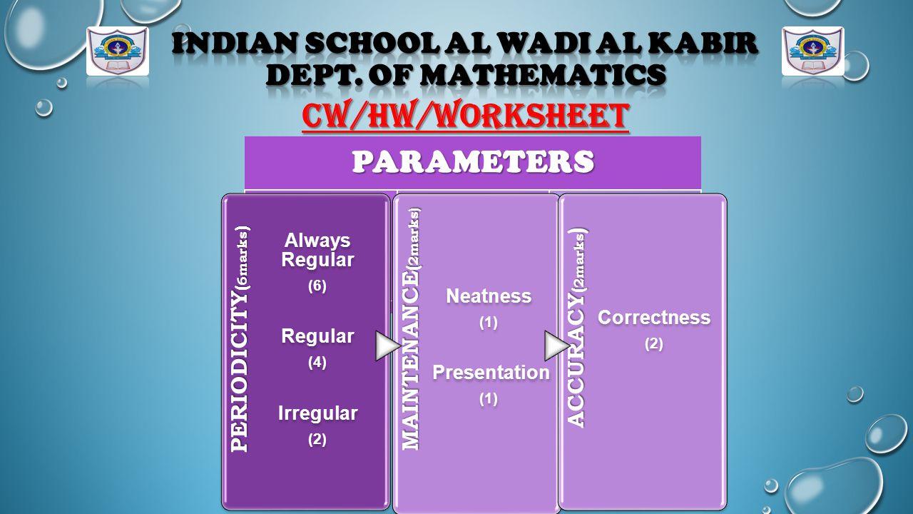 CW/HW/WORKSHEET