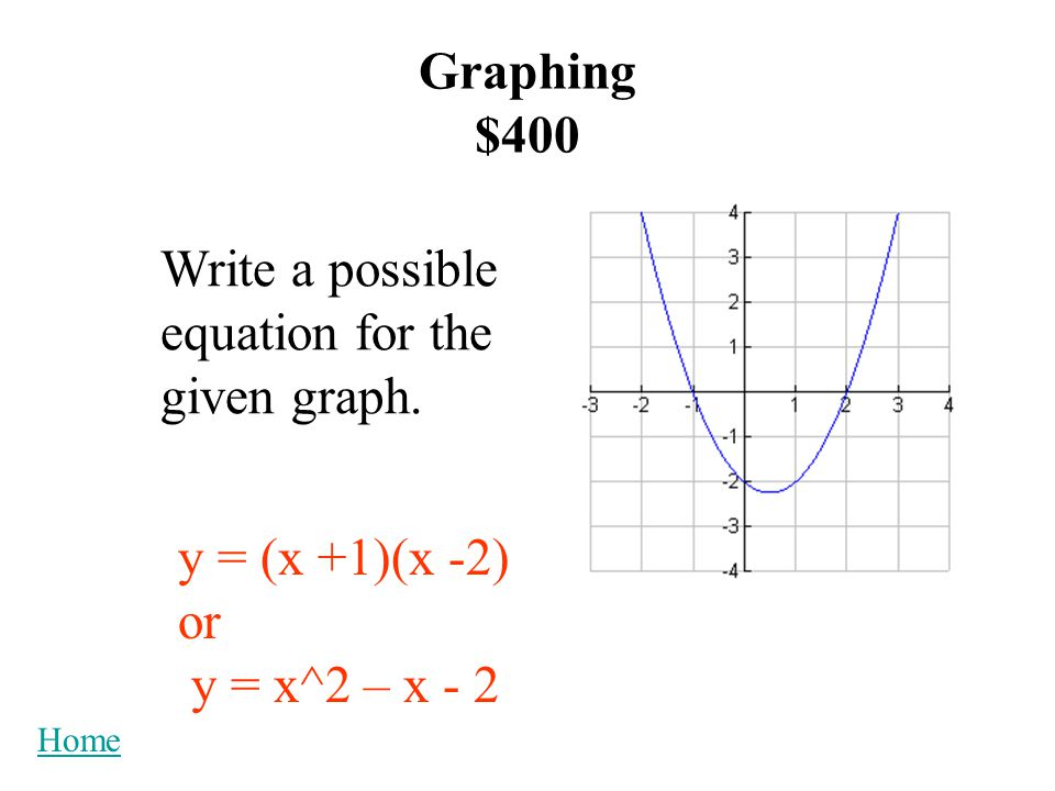 Graphing $300 For what value(s) of x does y = 0 x-intercepts: (0, 0) and (3, 0 ) Home