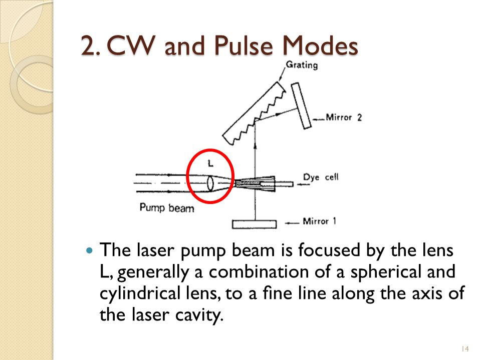 2. CW and Pulse Modes The laser pump beam is focused by the lens L, generally a combination of a spherical and cylindrical lens, to a fine line along t