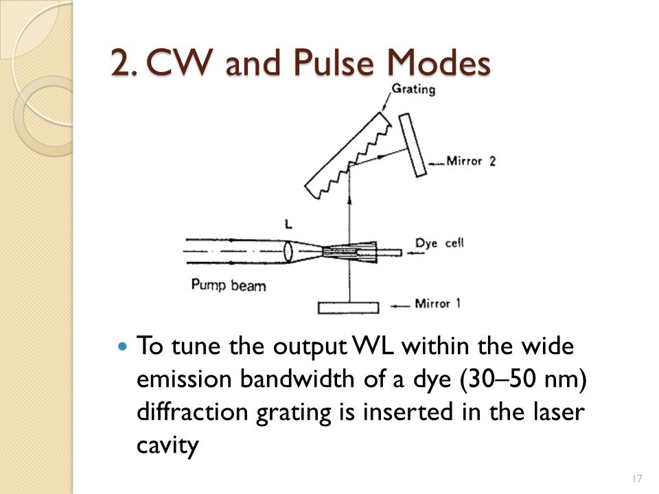 2. CW and Pulse Modes To tune the output WL within the wide emission bandwidth of a dye (30–50 nm) diffraction grating is inserted in the laser cavity
